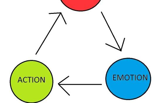 The Dark Trinity: The Three Main Components of the Control Paradigm