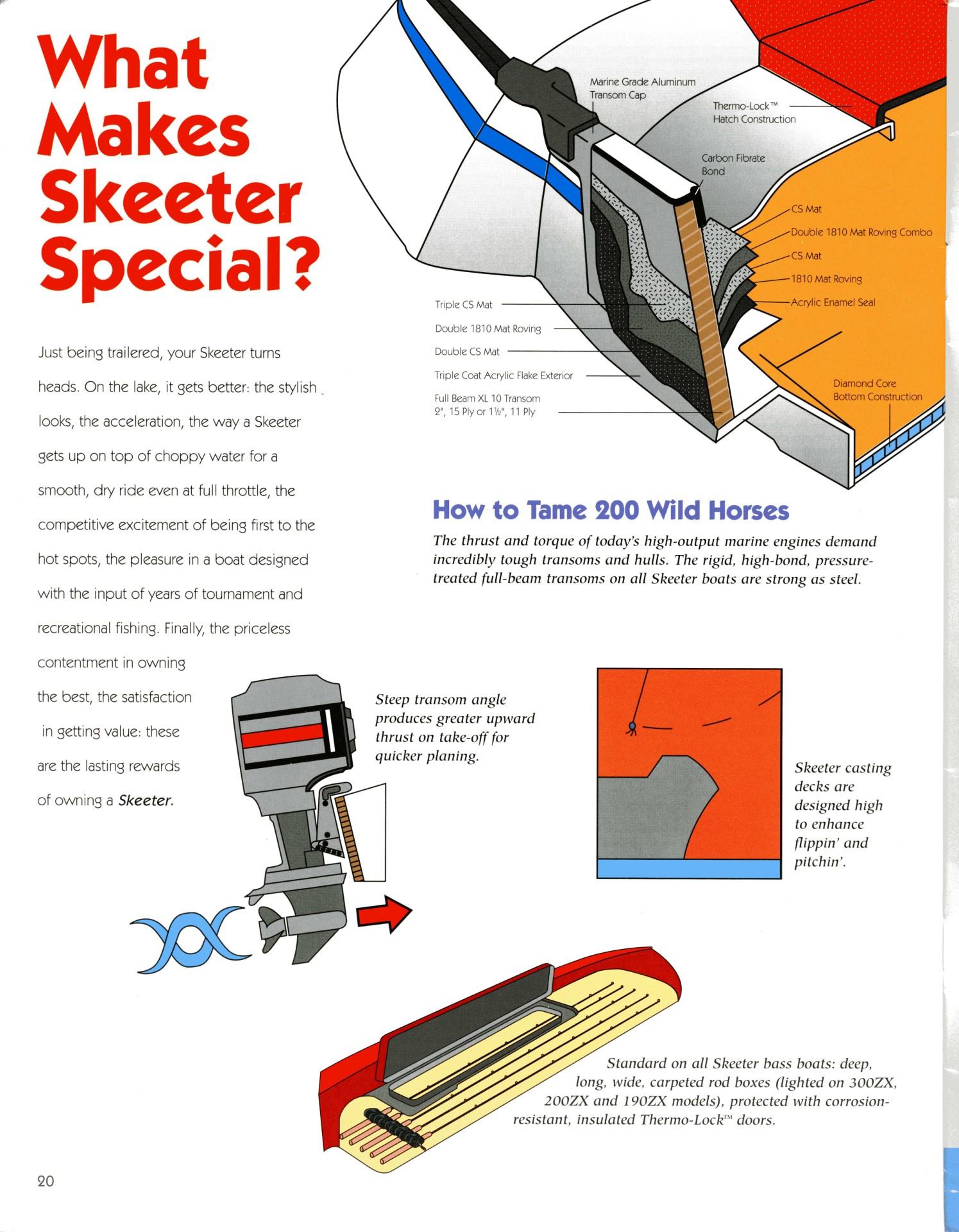 Skeeter Bass Boat Wiring Diagram On Switch Wiring Diagram Champion