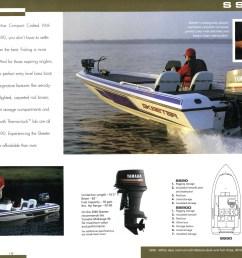 1997 skeeter boats brochure click to return [ 2507 x 1920 Pixel ]