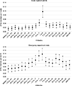 [Full text] Patterns of health care utilization and cost