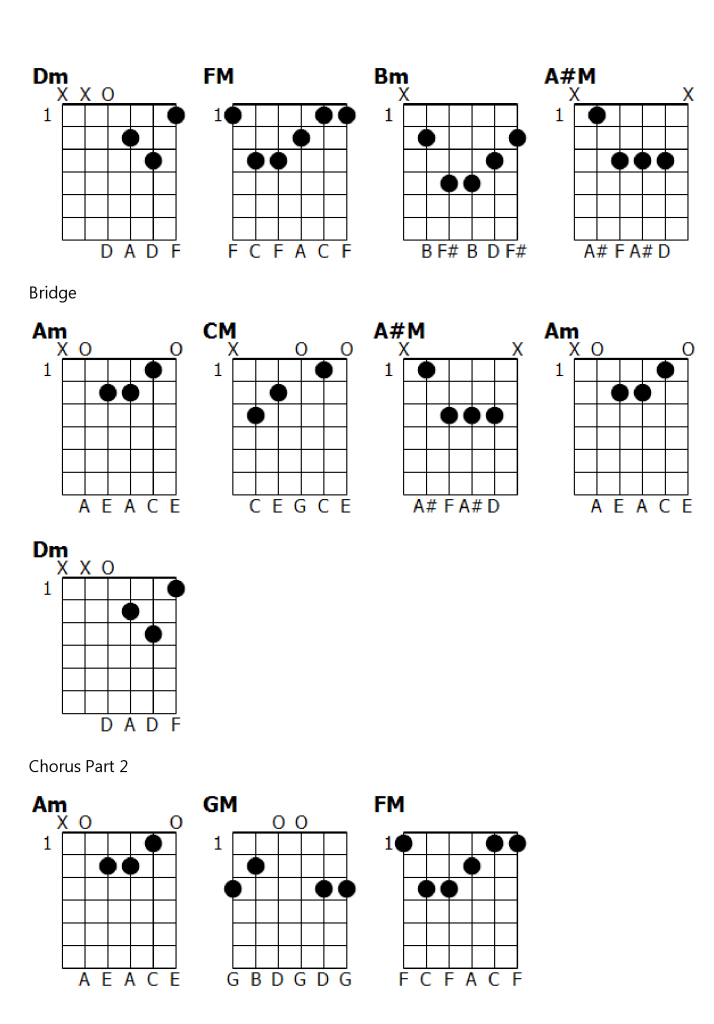 The Forest Guitar Tab | Doves Music Blog