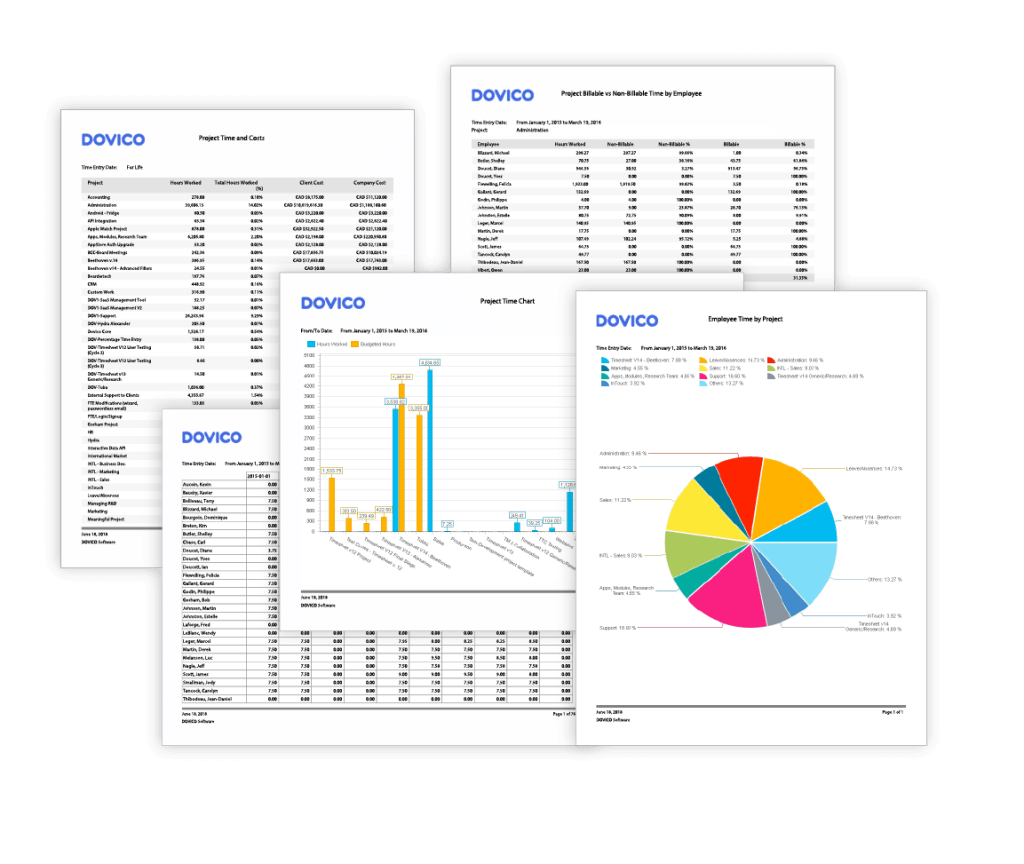 Sample reports from Dovico