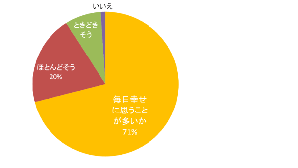 %e3%83%80%e3%82%a6%e3%83%b3%e7%97%879%e5%89%b2%e5%b9%b8%e3%81%9b