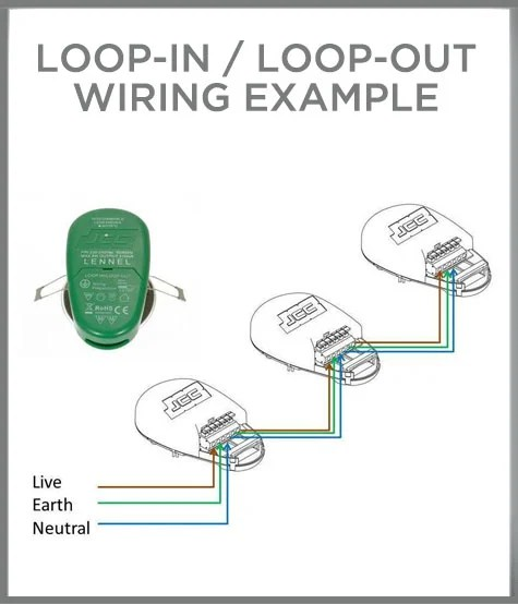 how to wire a light switch  downlightscouk