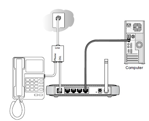 Telephone Network Interface Box Wiring How To Configure A Netgear Dsl Modem Router For Internet