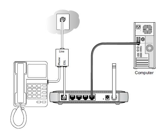 how to configure a netgear dsl modem router for internet