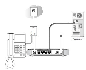 How to configure a NETGEAR DSL Modem Router for Inter