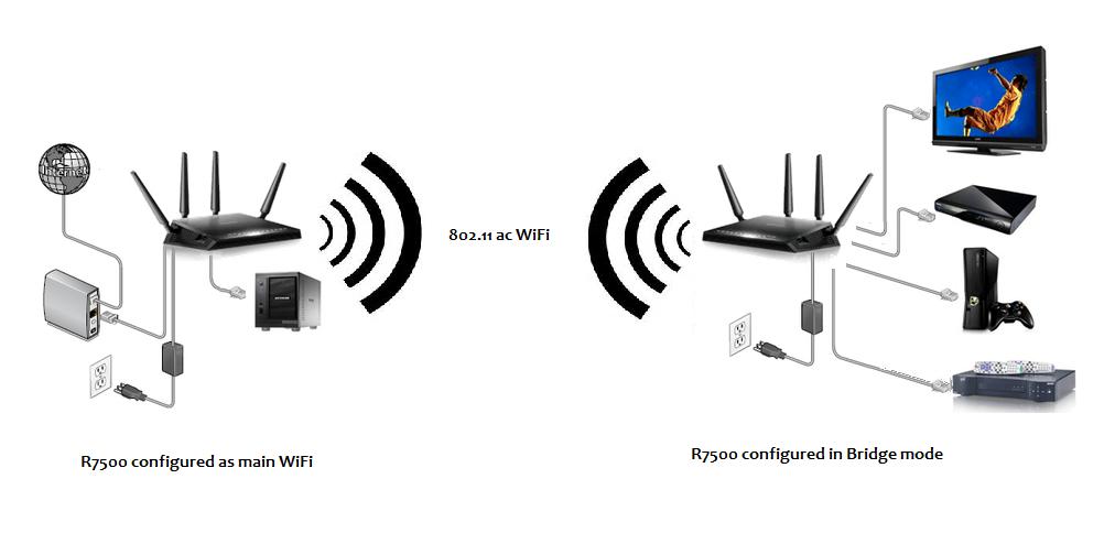 Centurylink Dsl Router Wiring Diagram AT&T U-verse Wiring