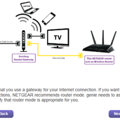 Fios Wiring Diagram 2016 Dodge Ram How Do I Set Up Netgear R7000 Router With My Existing Internet Me Choose Radio Button And Click The Next Recommends That You Select Help Genie Detects Your Setup