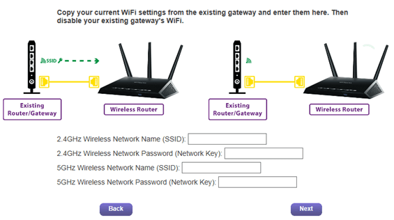 fios wiring diagram parts of a feather how do i set up netgear r7000 router with my existing internet service provider or gateway such as at t u verse and verizon answer