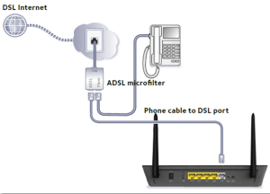 Router For Dsl And Cable  Image Of Router ImagetoCo
