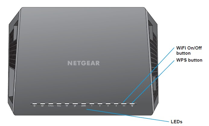What are the LEDs and buttons on the the top of my Nighthawk X4 R7500 router called? | Answer | NETGEAR Support