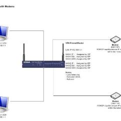 Office Lan Network Diagram Trail Tech Vector Wiring Design Different Ways Of Connecting To The Internet Image
