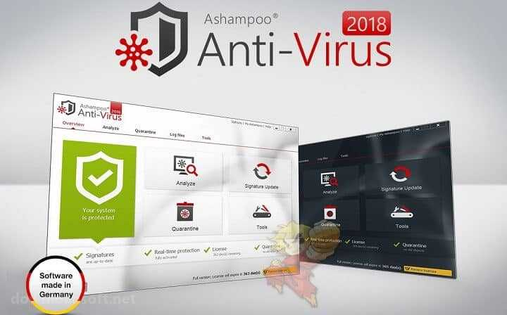 Download Ashampoo Anti-Virus 2019 Powerful Protection