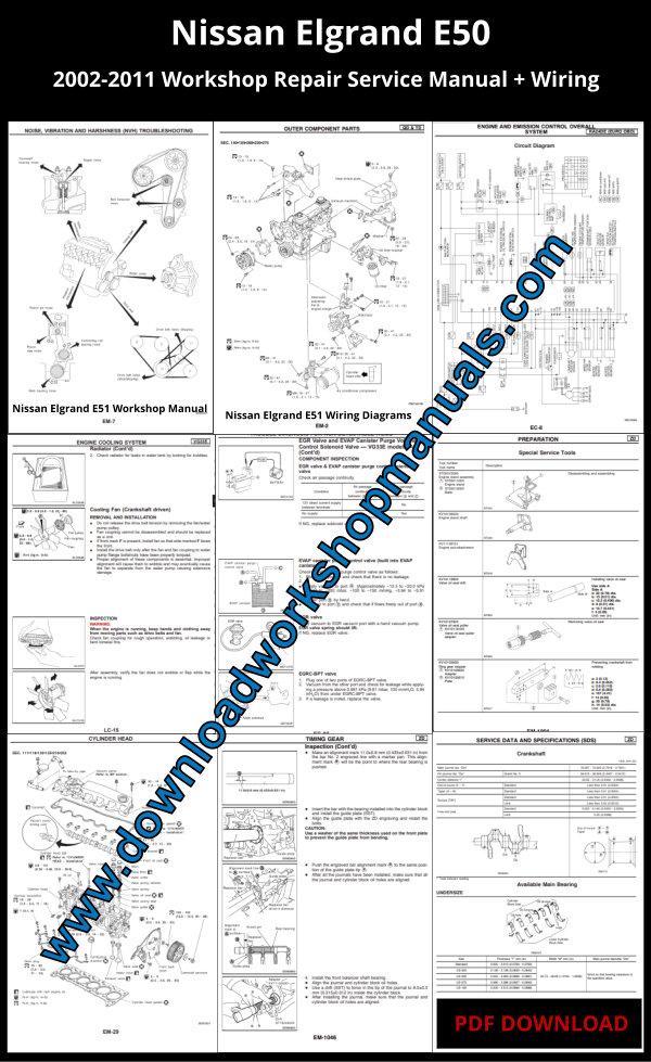 Nissan Elgrand E50 Service Repair Manual Download