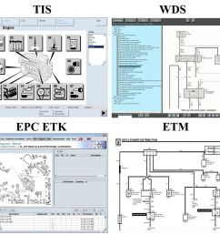 bmw workshop manuals set tis wds epc etk etm compatible with all operating systems windows 10 8 7 vista xp apple mac 0sx 10 6 and above [ 1027 x 941 Pixel ]