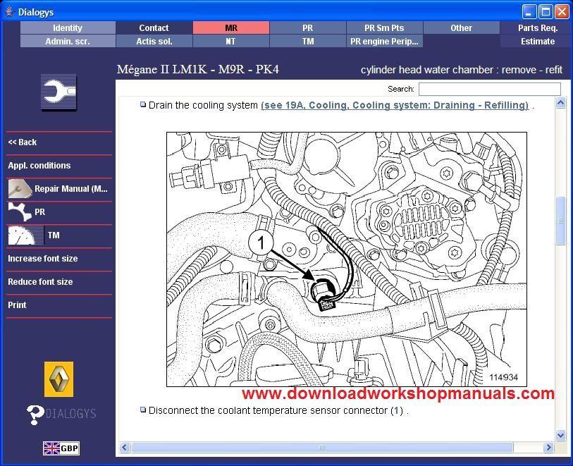 Step By Step Wiring Diagrams Renault Megane Workshop Repair Manual Download Workshop