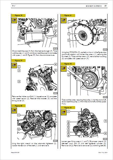 Iveco Daily 3rd Generation Workshop Manual Download