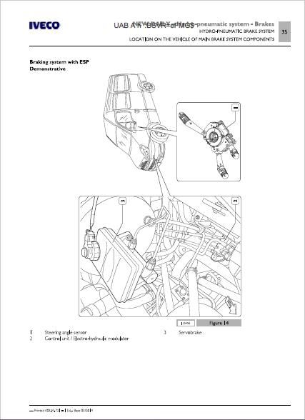 Iveco Daily 6th Generation Workshop Manual Download