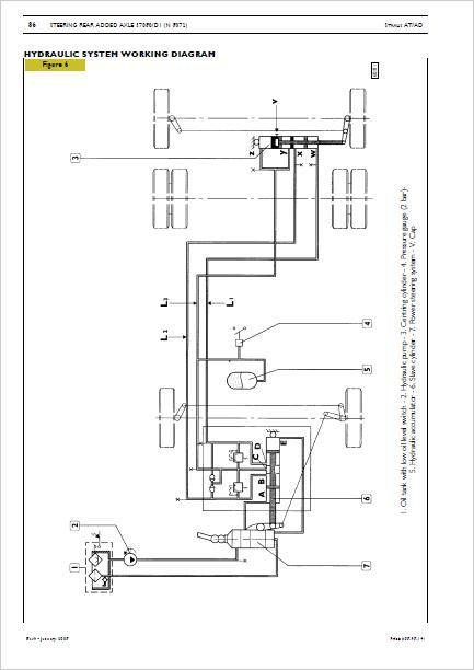 iveco wiring diagram  lexus ls 400 fuse box location