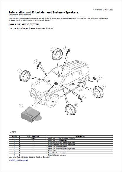 land rover discovery wiring manual