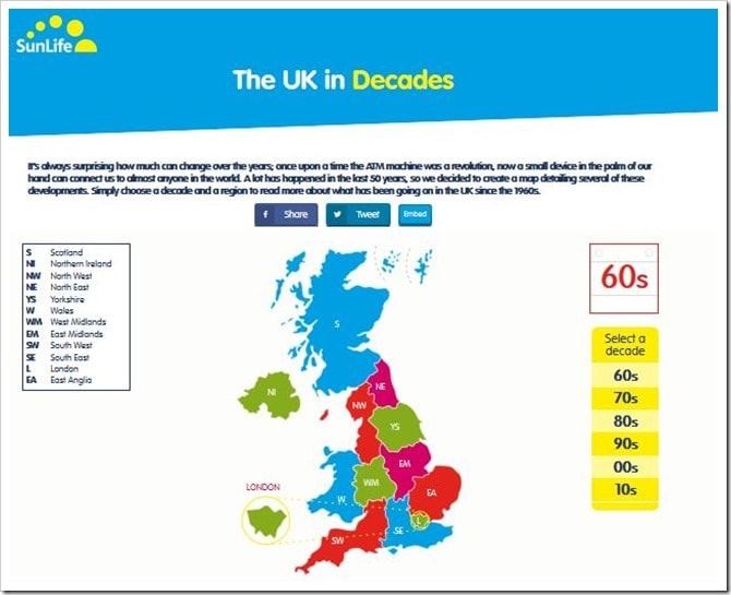 UK in Decades from _Sunlife UK_Infographic