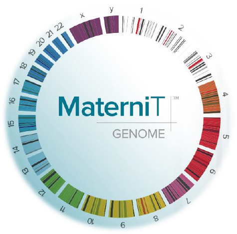 Sequenom S Whole Genome Sequencing Reckless Prenatal Care Down