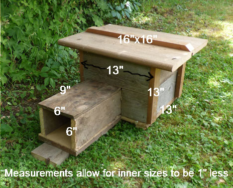 Building A Hedgehog House For Your Garden Down The Lane