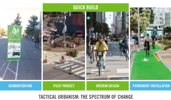 What is Tactical Urbanism? — Downtown On the Go