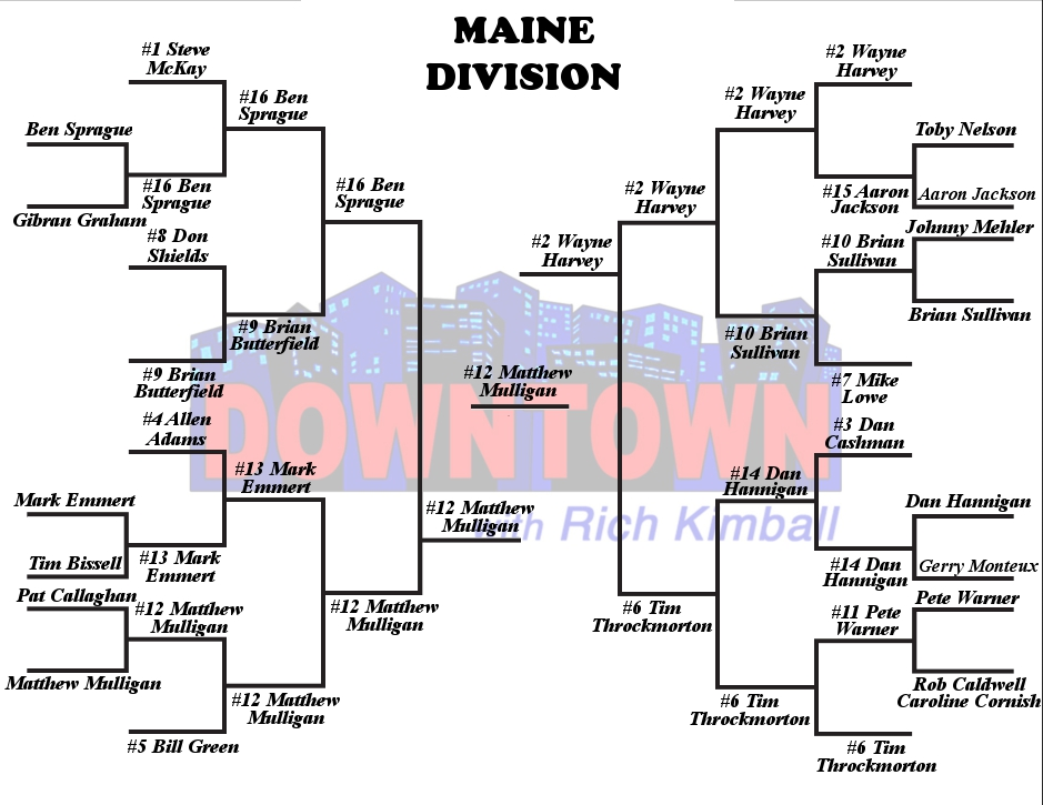 Maine Bracket