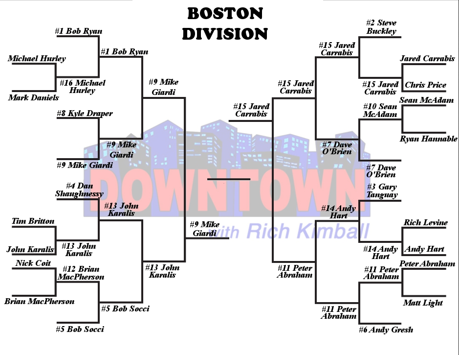 Boston Bracket