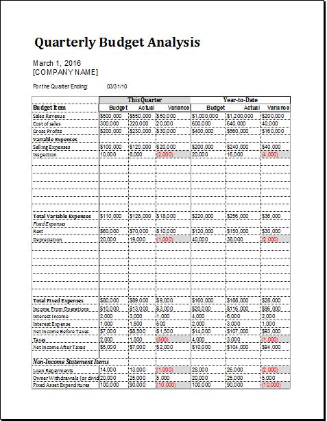 Quarterly Budget Analysis Sheet for EXCEL  Calc