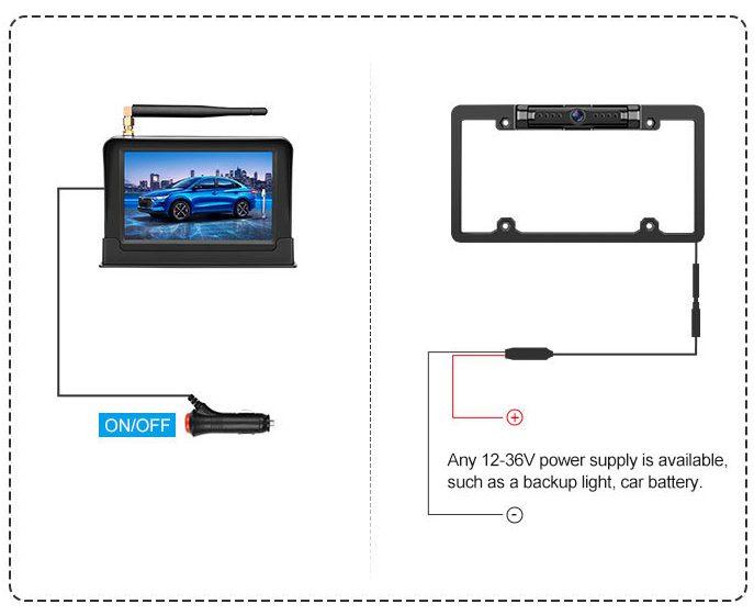 Digital Wireless Backup Camera Kit HD 1080P Reverse Camera