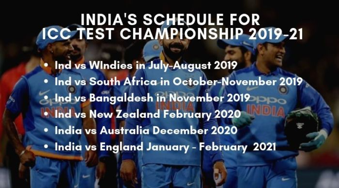ICC Test Championship Schedule of India