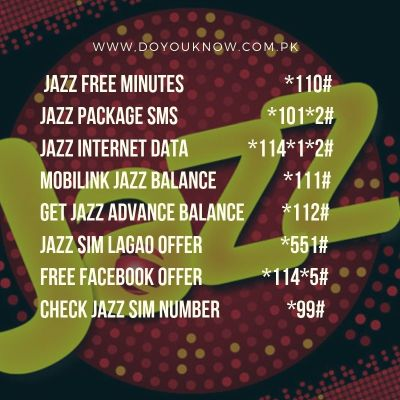 Latest Jazz Sim Codes - Check minutes, SMS & Internet Data MBs