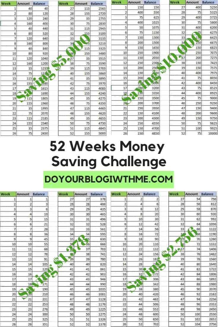 52 weeks money saving challenge