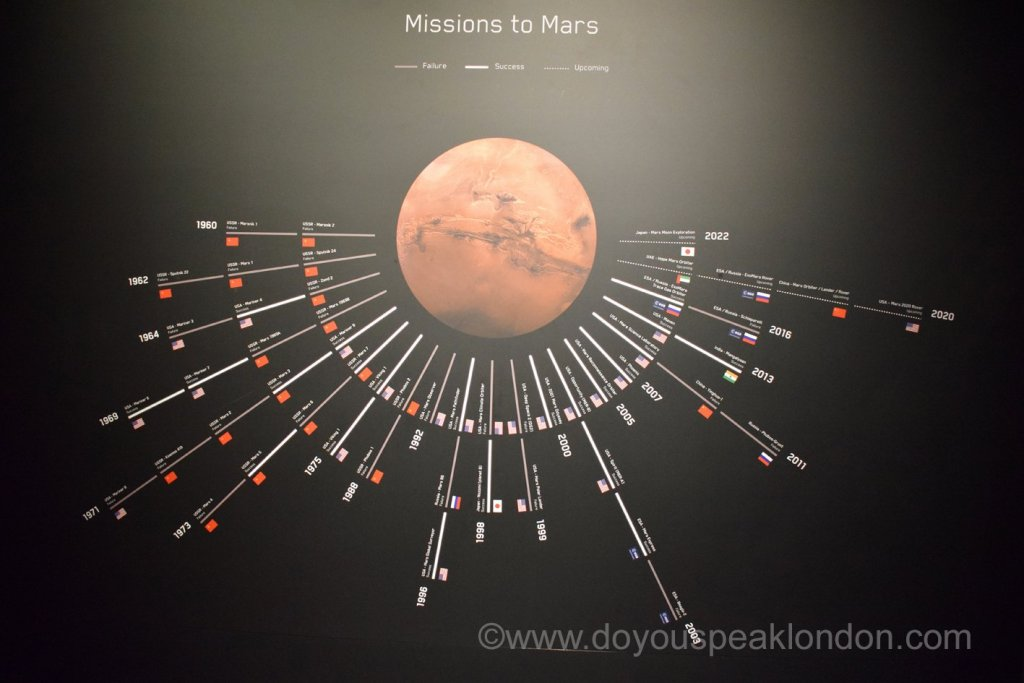 Moving to Mars Doyouspeaklondon Lifestyle London Blog