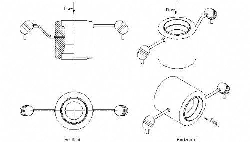 Venturi Nozzle with Single Pressure Tapping Series VES