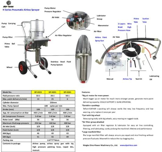 DP-H Série pneumática Airless equipamento para pintura (32
