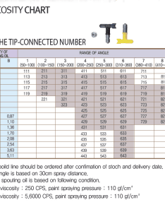 Viscosity conversion chart airless spray tip dp also frodo fullring rh