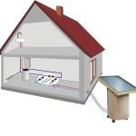 Solar Warmwasser Fur Gartendusche Im Garten Und Auf Der Alm