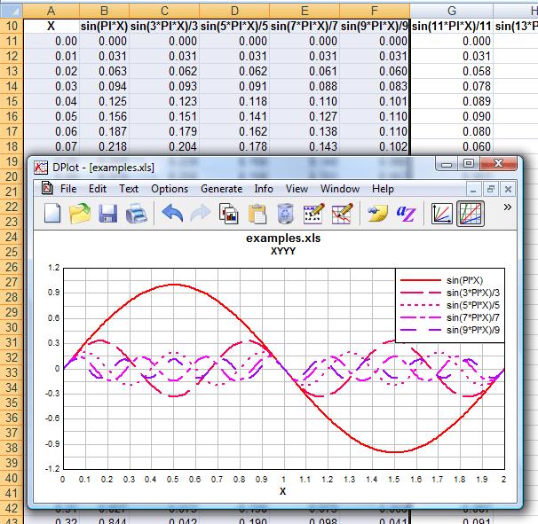 Excel Advanced Graphs