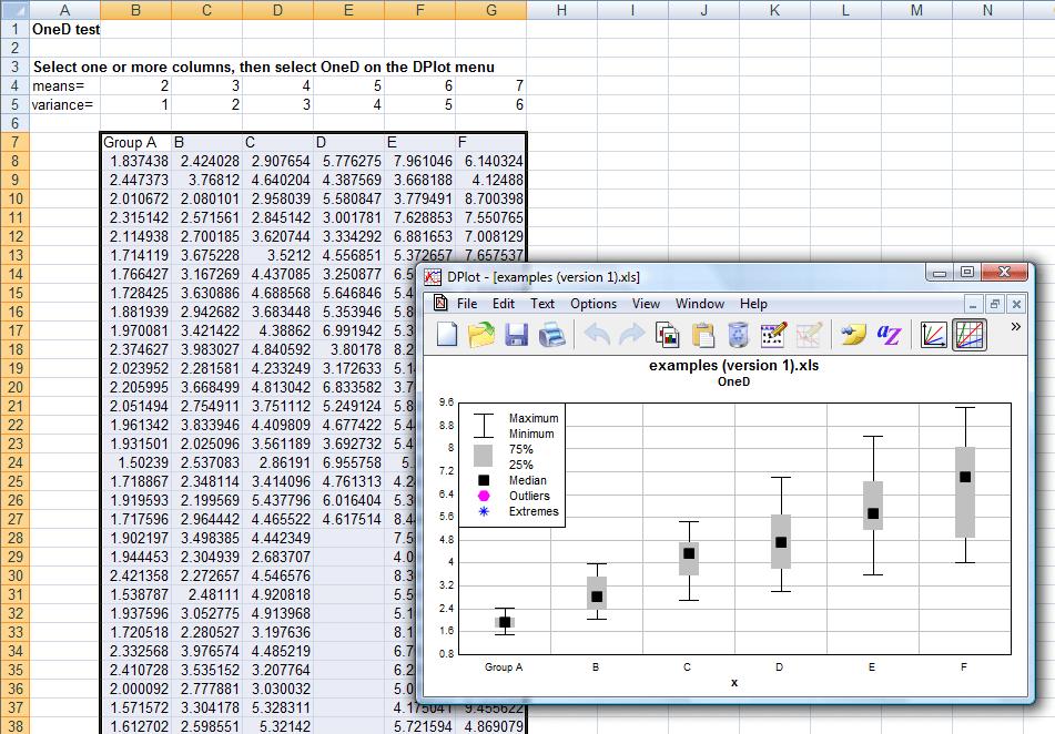 excel box plot