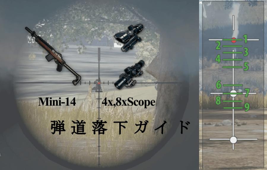 【PUBG】Mini-14を使いこなしたい人必見!4xおよび8xスコープを装着したMini-14の弾道落下ガイド