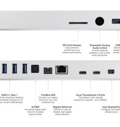 mac mini mic jack wiring wiring diagram for you mac mini fan wiring diagram mac mini [ 2134 x 1488 Pixel ]