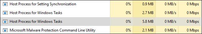 Host Process for Windows Tasks 1