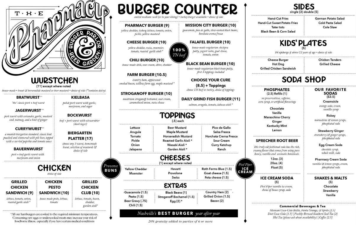 pharmacy burger menu