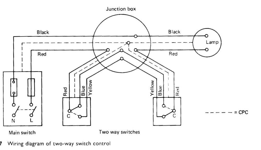 medium resolution of pioneer deh 150mp wiring diagram