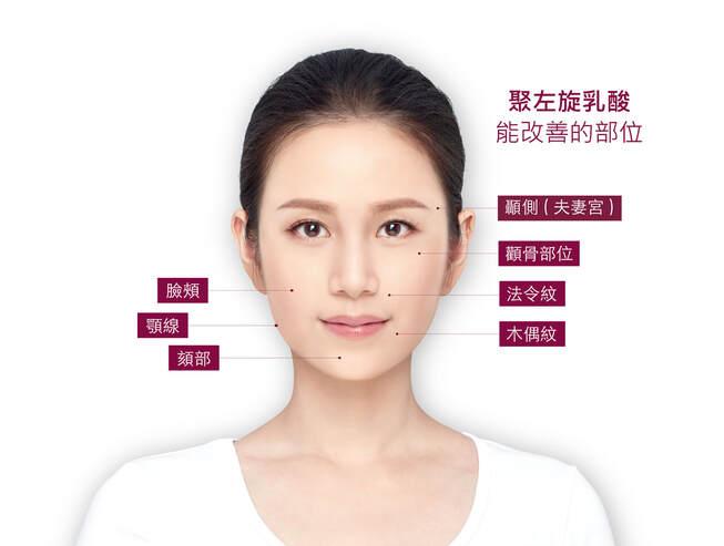 舒顏萃sculptra - 蔡雅敏皮膚科診所
