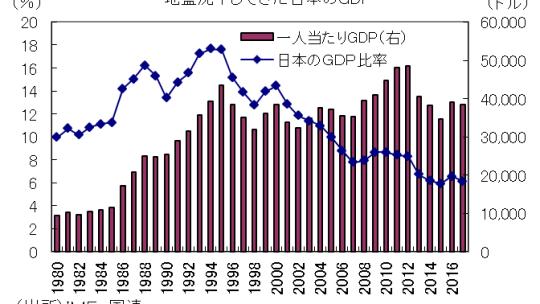 デフレ・マトリックスを離脱せよ-日本の財政再建はすでに達成されている-